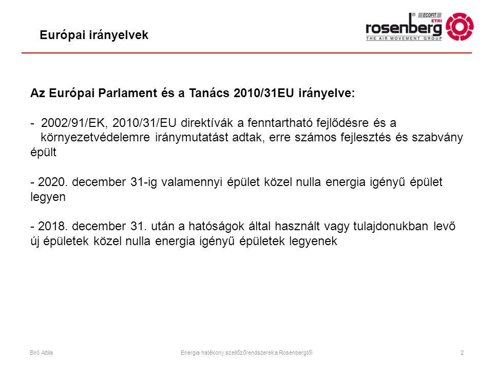 2013 2015 A 2009/125/EK Eco design, ErP irányelv Biró AttilaEnergia hatékony szellőzőrendszerek a Rosenbergtől3 Az egyes hatékonysági követelmények betartása feltétele a CE jel használatának