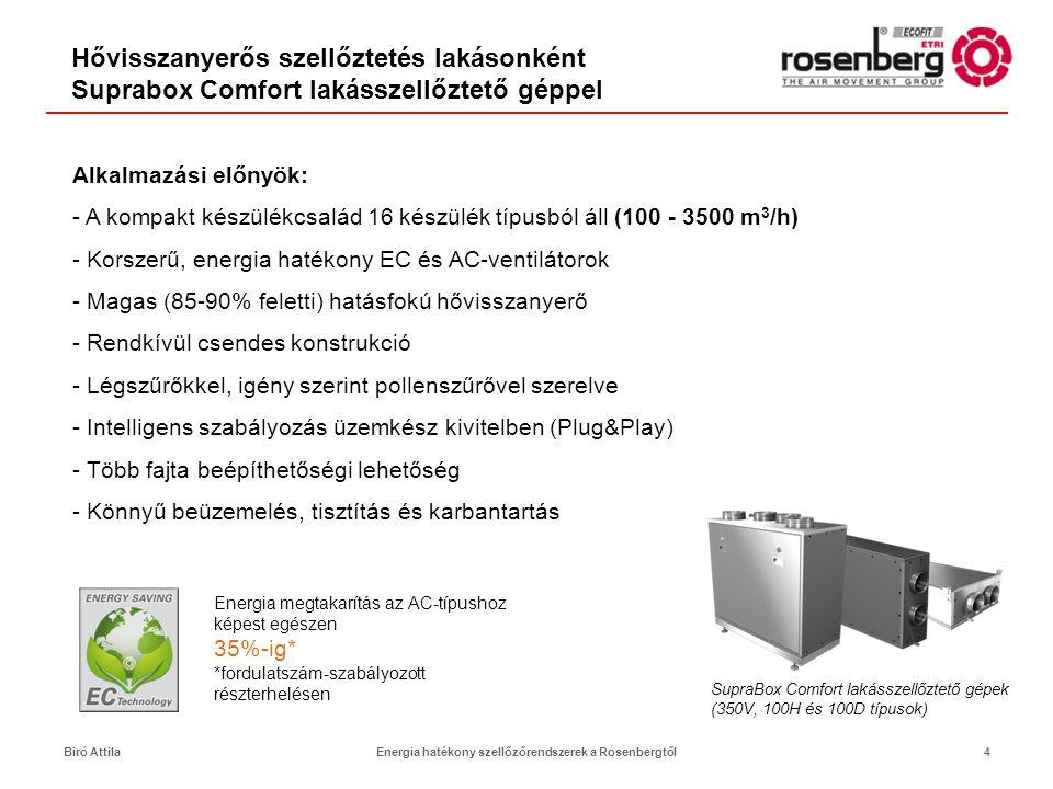 Suprabox Comfort hővisszanyerős szellőztetőgépek – beépítési példa Biró Attila5Energia hatékony szellőzőrendszerek a Rosenbergtől