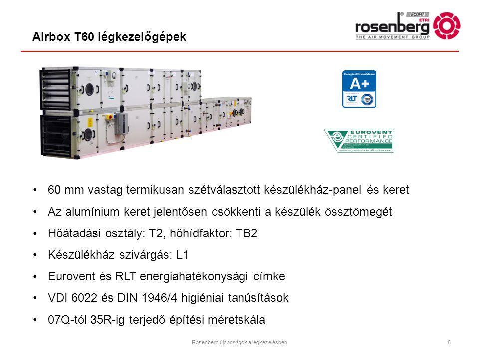 Rosenberg újdonságok a légkezelésben8 Airbox T60 légkezelőgépek •60 mm vastag termikusan szétválasztott készülékház-panel és keret •Az alumínium keret