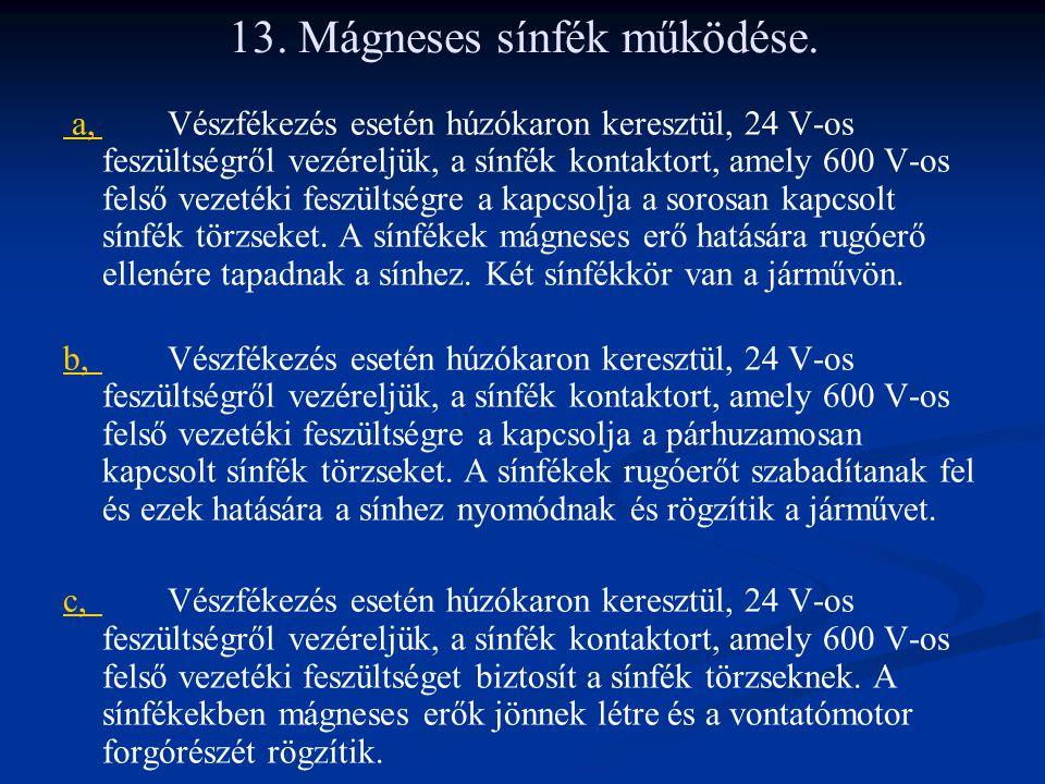 13. Mágneses sínfék működése.