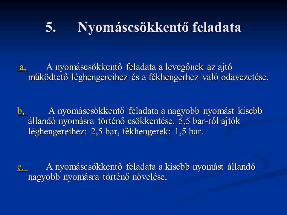 5. Nyomáscsökkentő feladata a, a,A nyomáscsökkentő feladata a levegőnek az ajtó működtető léghengereihez és a fékhengerhez való odavezetése. a,A nyomá
