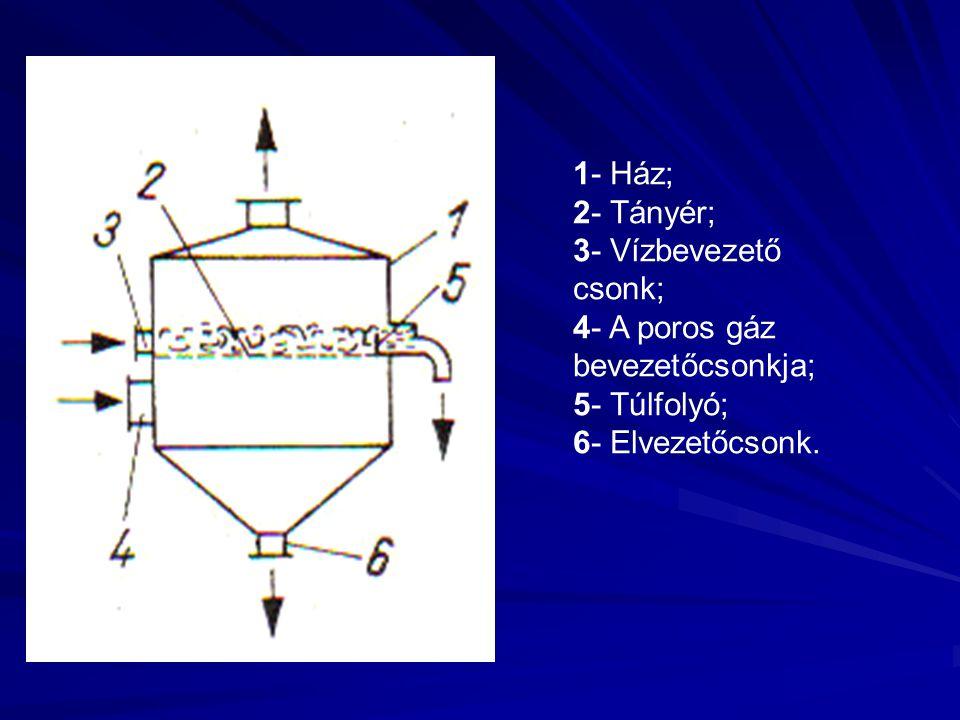 1- Ház; 2- Tányér; 3- Vízbevezető csonk; 4- A poros gáz bevezetőcsonkja; 5- Túlfolyó; 6- Elvezetőcsonk.