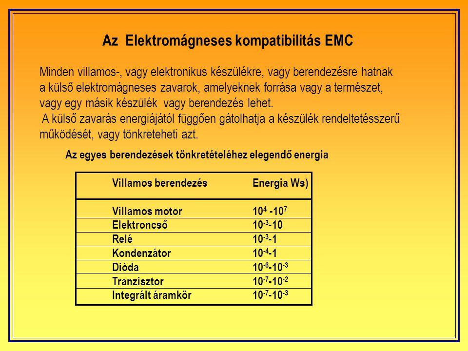 Az EMC védelem aktuális kérései az EU szabványok tükrében PROT-EL Műszaki és Kereskedelmi KFT. 1026 Budapest Pasaréti u. 25.Tel./Fax: 326-1072 www.pro