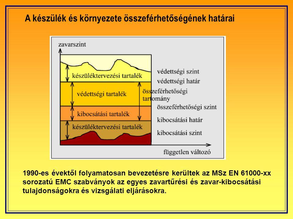 Az Elektromágneses kompatibilitás EMC Minden villamos-, vagy elektronikus készülékre, vagy berendezésre hatnak a külső elektromágneses zavarok, amelye