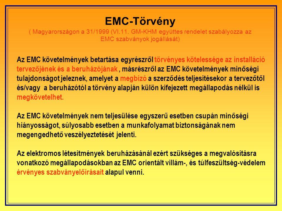 A készülék és környezete összeférhetőségének határai 1990-es évektől folyamatosan bevezetésre kerültek az MSz EN 61000-xx sorozatú EMC szabványok az e