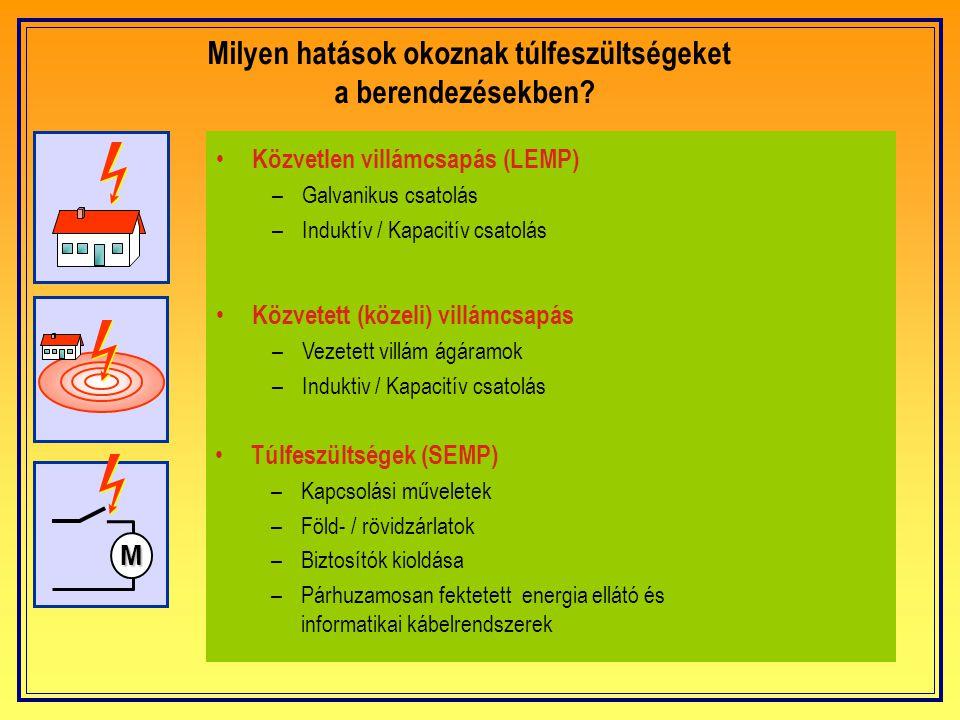 A berendezéseknek nincs CE minősítése! A CE- jelzésről • A CE-minősítéssel rendelkező készülékek beépítéséből nem áll össze – az EMC biztos rendszer,