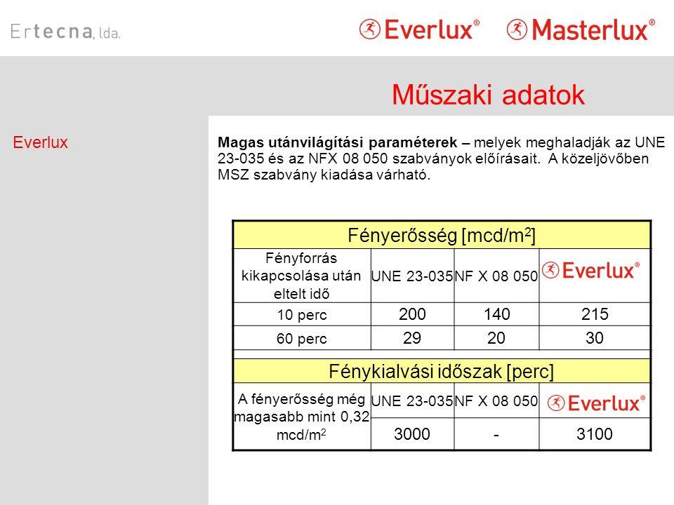 Műszaki adatok Everlux Magas utánvilágítási paraméterek – melyek meghaladják az UNE 23-035 és az NFX 08 050 szabványok előírásait.