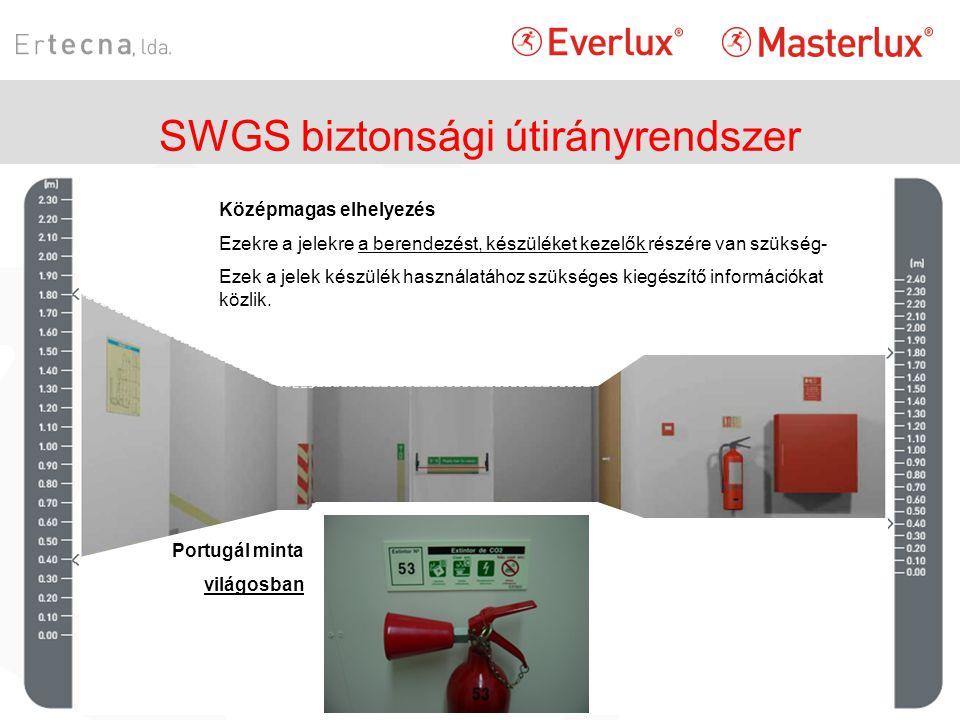 SWGS biztonsági útirányrendszer Megjegyzés: A helyesen elhelyezett azonosító jel előnye, hogy megvilágítja a készülék felső részét.