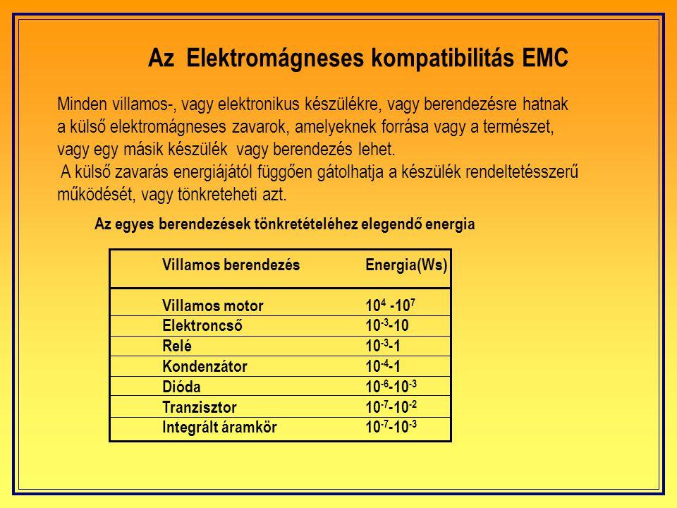 Harmonizált szabványosítási rendszer Nemzetközi szabványok Magyar szabványok Egyéb előírások EU szabványok