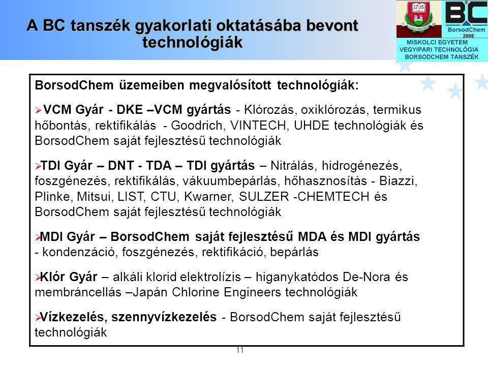 11 A BC tanszék gyakorlati oktatásába bevont technológiák BorsodChem üzemeiben megvalósított technológiák:  VCM Gyár - DKE –VCM gyártás - Klórozás, o