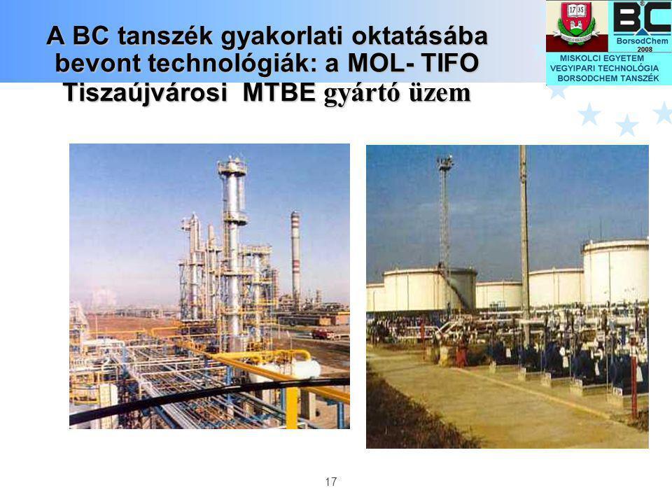 17 A BC tanszék gyakorlati oktatásába bevont technológiák: a MOL- TIFO Tiszaújvárosi MTBE gyártó üzem