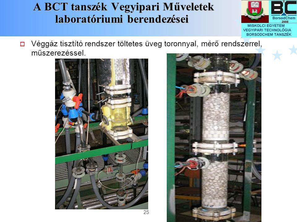 25 A BCT tanszék Vegyipari Műveletek laboratóriumi berendezései A BCT tanszék Vegyipari Műveletek laboratóriumi berendezései  Véggáz tisztító rendsze