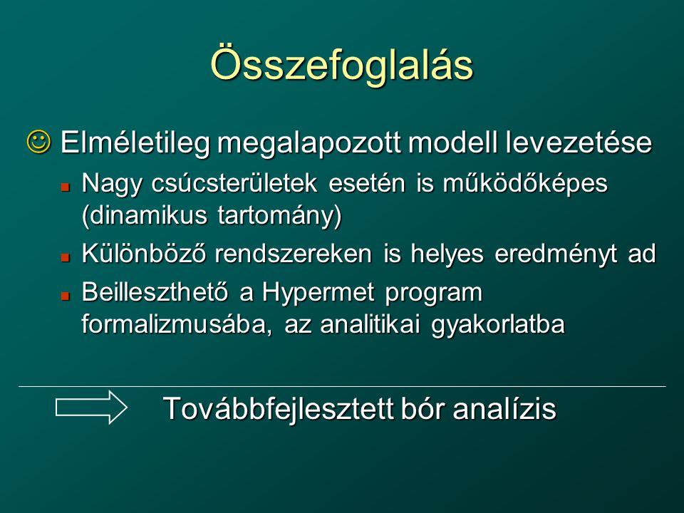 Összefoglalás  Elméletileg megalapozott modell levezetése  Nagy csúcsterületek esetén is működőképes (dinamikus tartomány)  Különböző rendszereken