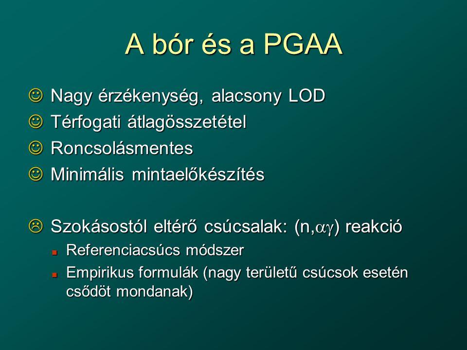 A bór és a PGAA  Nagy érzékenység, alacsony LOD  Térfogati átlagösszetétel  Roncsolásmentes  Minimális mintaelőkészítés  Szokásostól eltérő csúcs