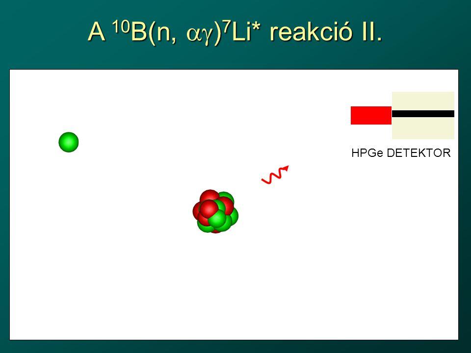 A 10 B(n,  ) 7 Li* reakció II. HPGe DETEKTOR
