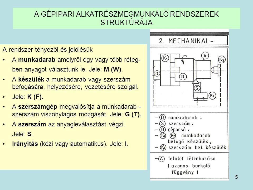 5 A rendszer tényezői és jelölésük •A munkadarab amelyről egy vagy több réteg- ben anyagot választunk le. Jele: M (W). •A készülék a munkadarab vagy s