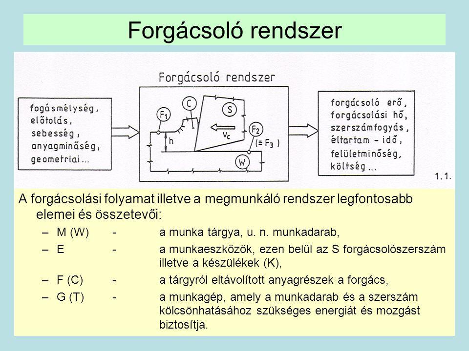 6 Forgácsoló rendszer A forgácsolási folyamat illetve a megmunkáló rendszer legfontosabb elemei és összetevői: –M (W)-a munka tárgya, u. n. munkadarab
