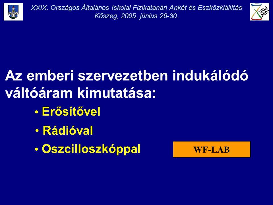 • Rádióval • Erősítővel XXIX. Országos Általános Iskolai Fizikatanári Ankét és Eszközkiállítás Kőszeg, 2005. június 26-30. Az emberi szervezetben indu