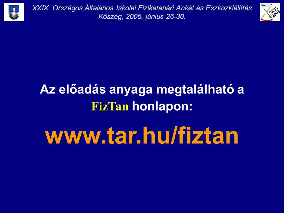 Az előadás anyaga megtalálható a FizTan honlapon: www.tar.hu/fiztan XXIX. Országos Általános Iskolai Fizikatanári Ankét és Eszközkiállítás Kőszeg, 200