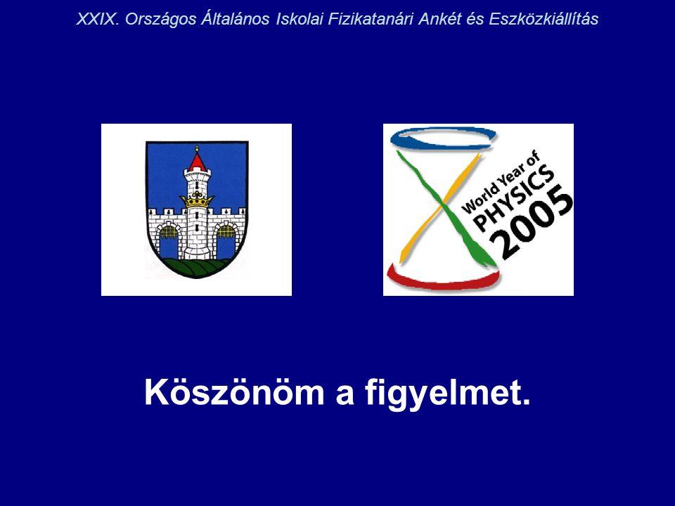 Köszönöm a figyelmet. XXIX. Országos Általános Iskolai Fizikatanári Ankét és Eszközkiállítás