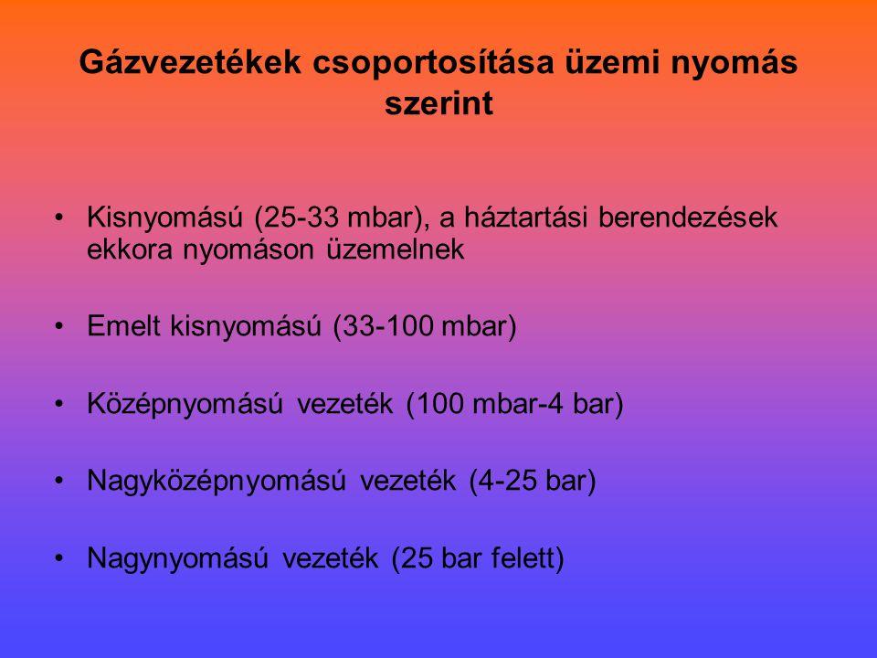 Gázvezetékek csoportosítása üzemi nyomás szerint •Kisnyomású (25-33 mbar), a háztartási berendezések ekkora nyomáson üzemelnek •Emelt kisnyomású (33-1