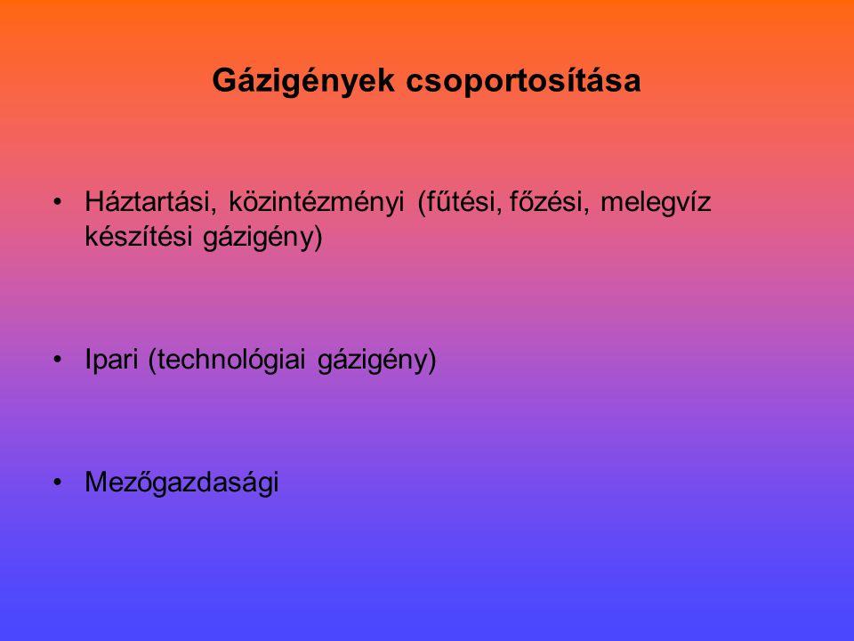 Gázigények csoportosítása •Háztartási, közintézményi (fűtési, főzési, melegvíz készítési gázigény) •Ipari (technológiai gázigény) •Mezőgazdasági