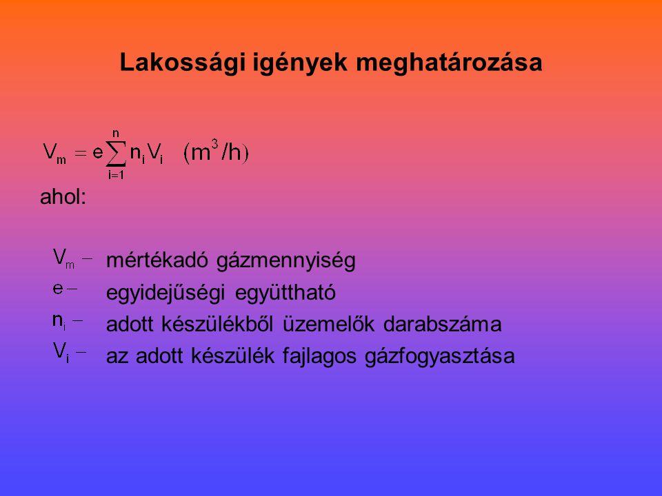Lakossági igények meghatározása ahol: mértékadó gázmennyiség egyidejűségi együttható adott készülékből üzemelők darabszáma az adott készülék fajlagos