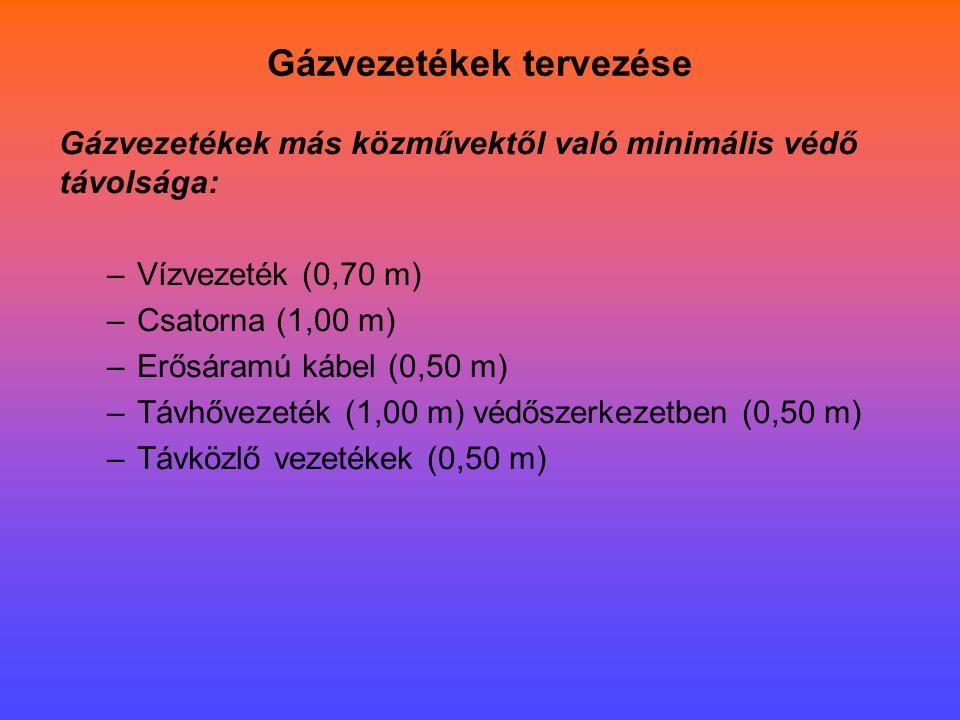 Gázvezetékek tervezése Gázvezetékek más közművektől való minimális védő távolsága: –Vízvezeték (0,70 m) –Csatorna (1,00 m) –Erősáramú kábel (0,50 m) –