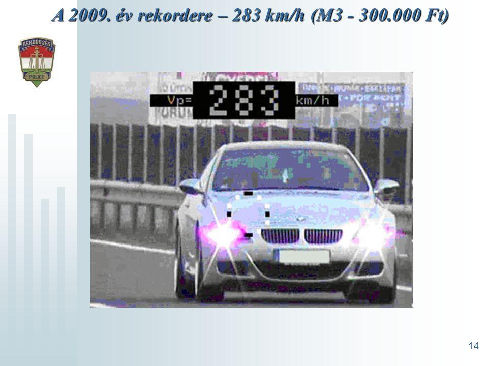 14 A 2009. év rekordere – 283 km/h (M3 - 300.000 Ft)
