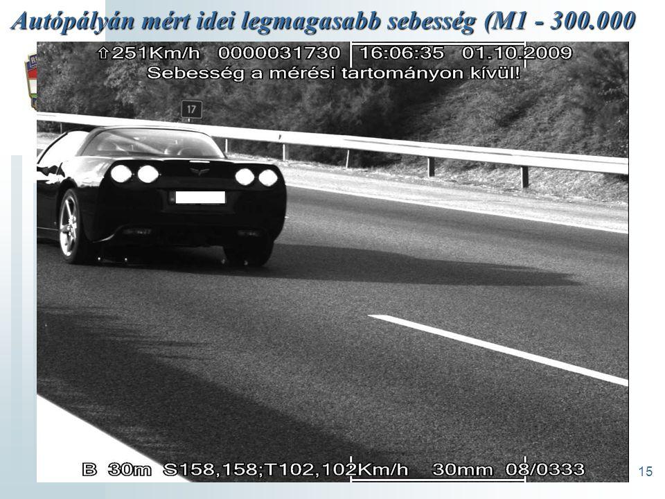 15 Autópályán mért idei legmagasabb sebesség (M1 - 300.000 Ft)