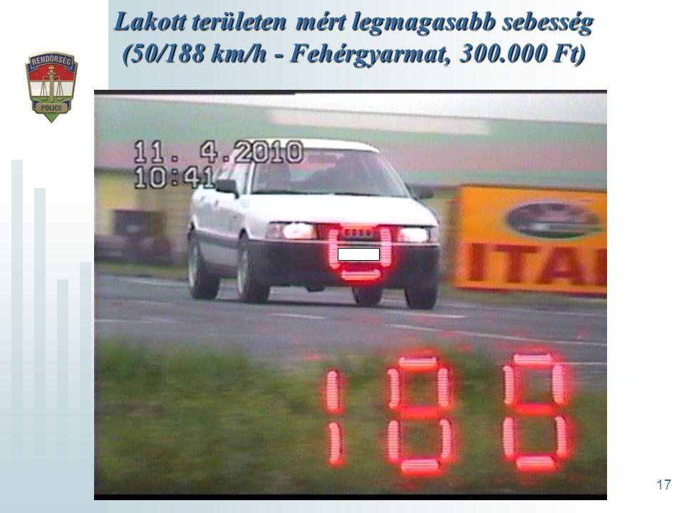 17 Lakott területen mért legmagasabb sebesség (50/188 km/h - Fehérgyarmat, 300.000 Ft)