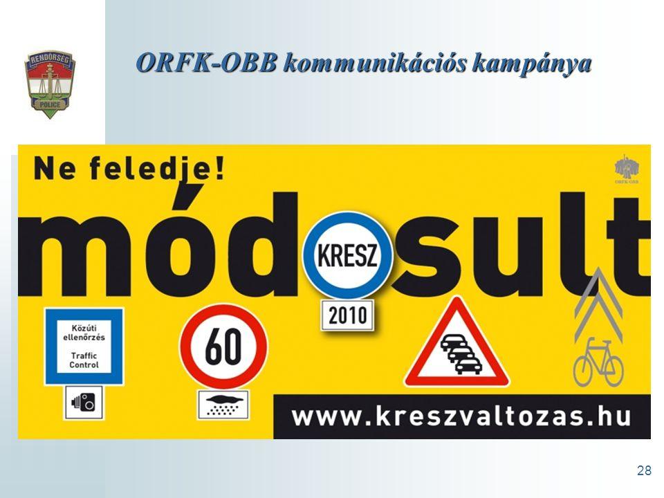 28 ORFK-OBB kommunikációs kampánya