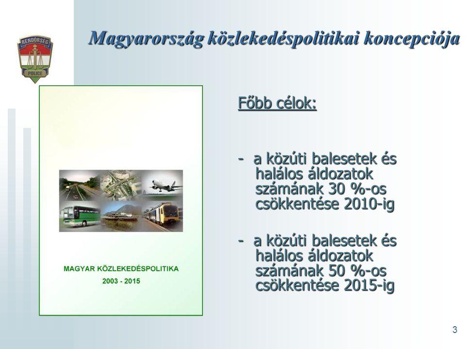 3 Magyarország közlekedéspolitikai koncepciója Főbb célok: - a közúti balesetek és halálos áldozatok számának 30 %-os csökkentése 2010-ig - a közúti balesetek és halálos áldozatok számának 50 %-os csökkentése 2015-ig