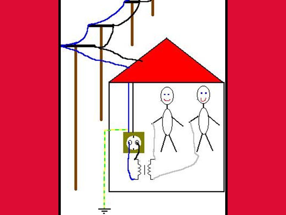 Gondolatok a semleges áramról http://jedlik.phy.bme.