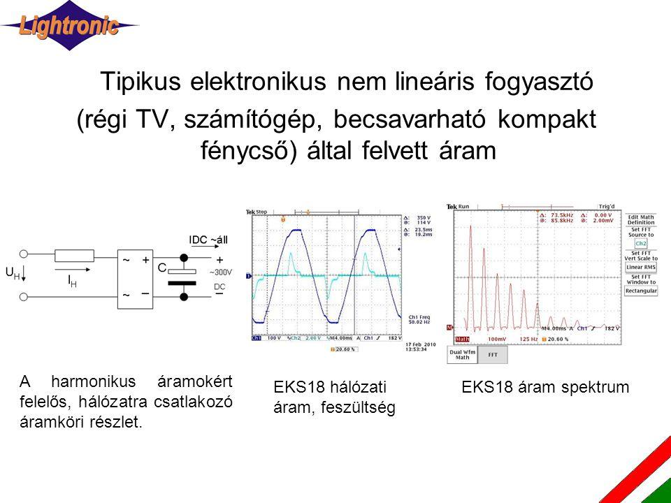 Tipikus elektronikus nem lineáris fogyasztó (régi TV, számítógép, becsavarható kompakt fénycső) által felvett áram A harmonikus áramokért felelős, hál