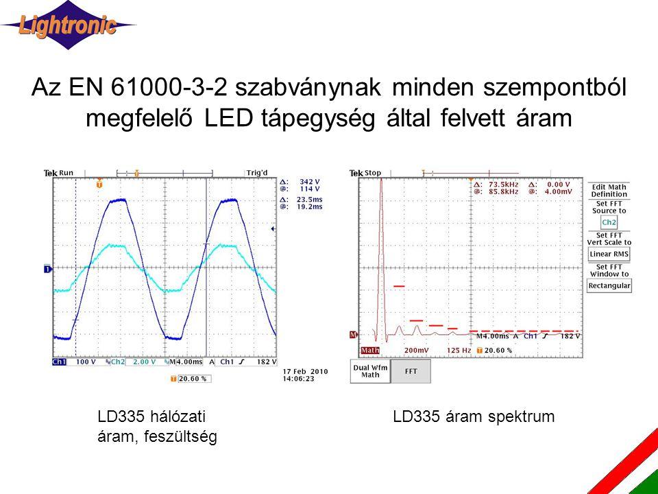 Az EN 61000-3-2 szabványnak minden szempontból megfelelő LED tápegység által felvett áram LD335 hálózati áram, feszültség LD335 áram spektrum