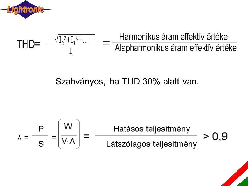 Felharmonikus áramok hálózatra gyakorolt hatása •Hálózat túlterhelése.