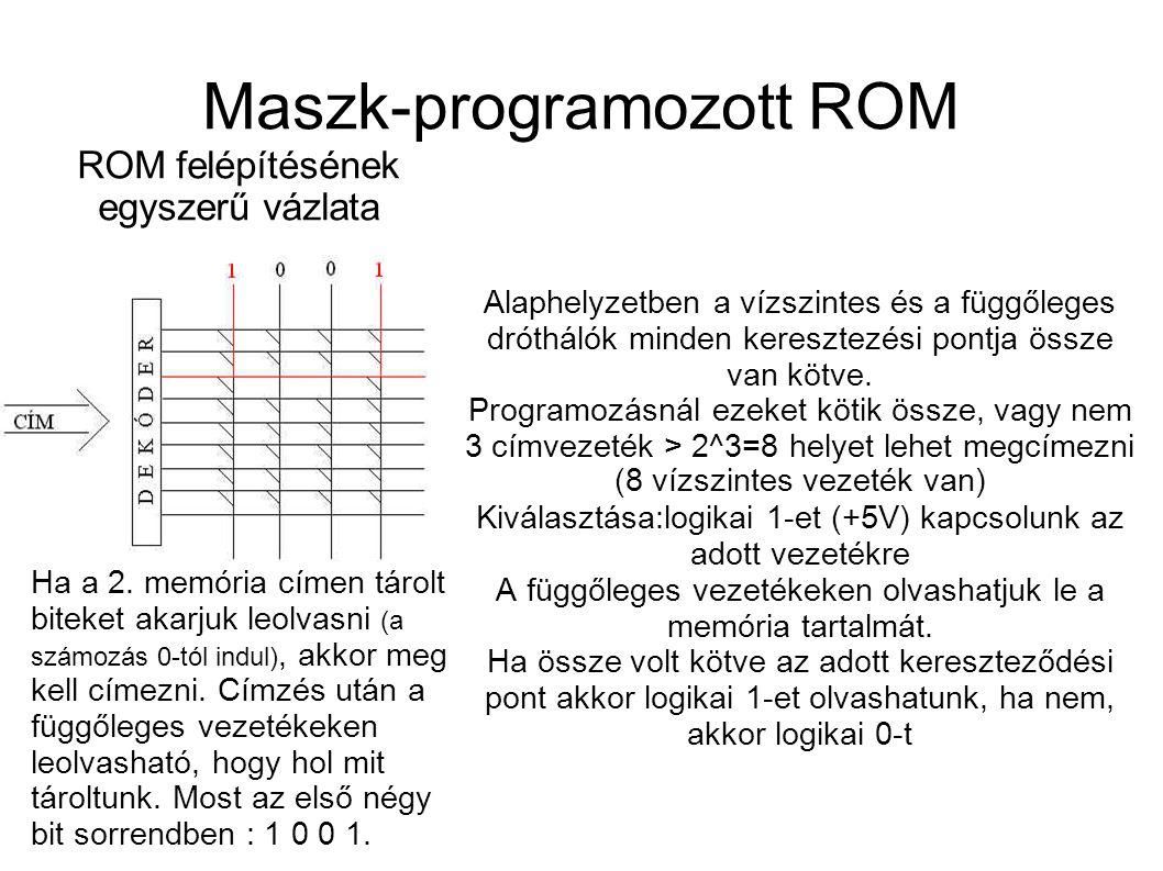 PROM (Programable ROM - programozható memória) A PROM típusú memóriaelemeket már nem a félvezető gyártója, hanem maga a felhasználó programozza be, ami azt jelenti, hogy a kívánt tárcella csatolóelemét (pl.: egy diódát) átégeti, ezeken a helyeken lesz a logikai 1 .
