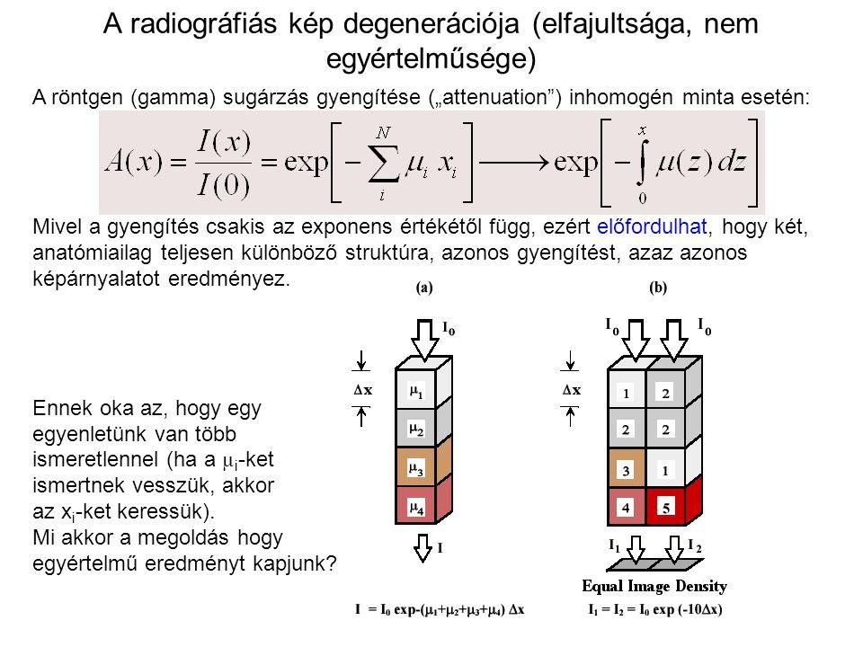 """A radiográfiás kép degenerációja (elfajultsága, nem egyértelműsége) A röntgen (gamma) sugárzás gyengítése (""""attenuation"""") inhomogén minta esetén: Mive"""