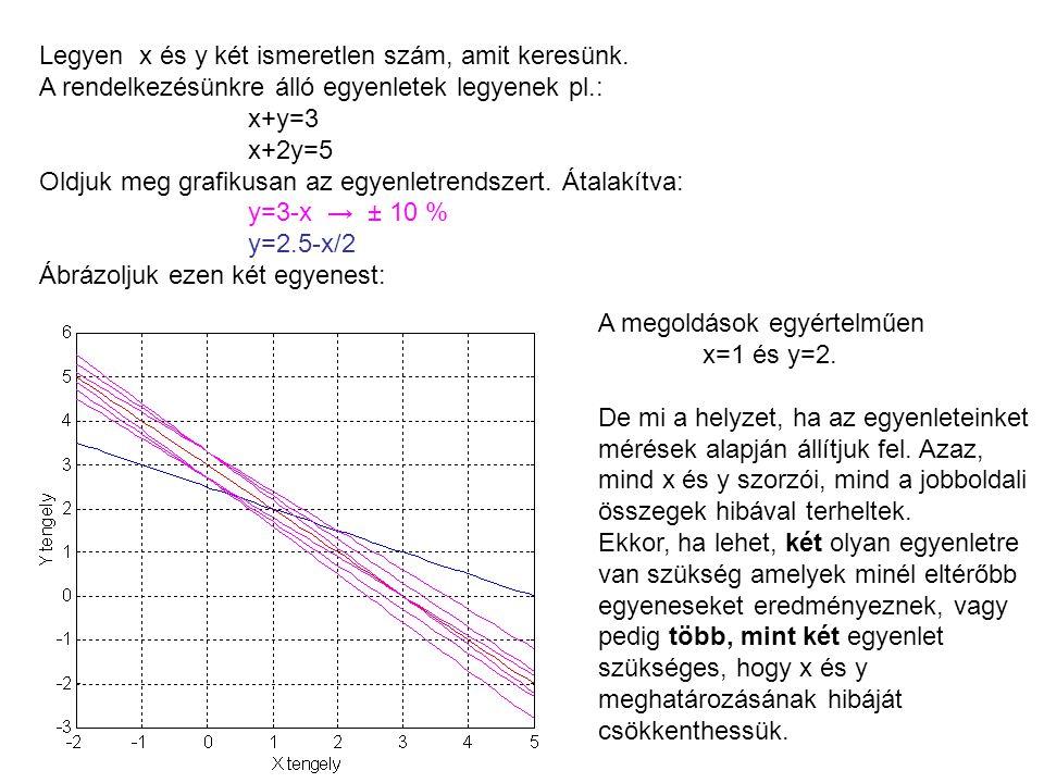 Legyen x és y két ismeretlen szám, amit keresünk. A rendelkezésünkre álló egyenletek legyenek pl.: x+y=3 x+2y=5 Oldjuk meg grafikusan az egyenletrends