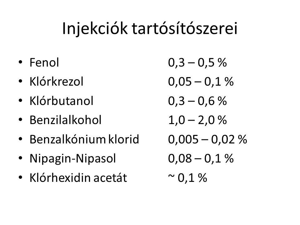 Injekciók tartósítószerei • Fenol0,3 – 0,5 % • Klórkrezol0,05 – 0,1 % • Klórbutanol0,3 – 0,6 % • Benzilalkohol1,0 – 2,0 % • Benzalkónium klorid0,005 – 0,02 % • Nipagin-Nipasol0,08 – 0,1 % • Klórhexidin acetát~ 0,1 %