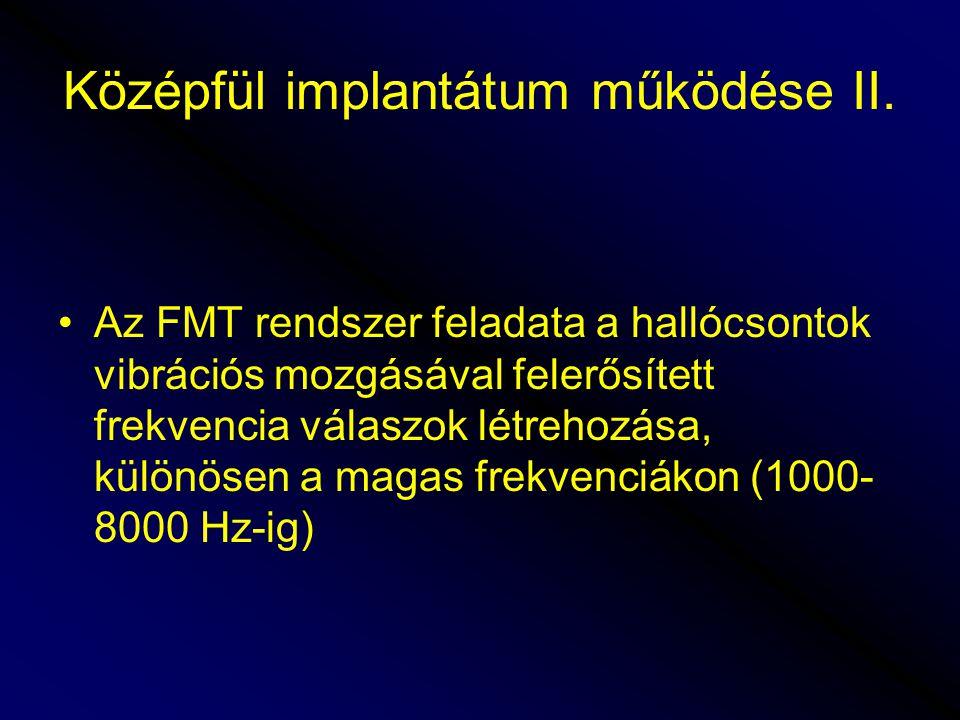 Középfül implantátum működése II.