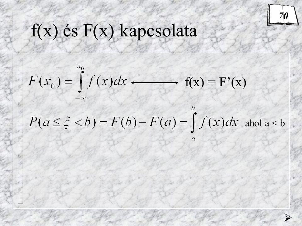 f(x) és F(x) kapcsolata ahol a < b  f(x) = F'(x) 70