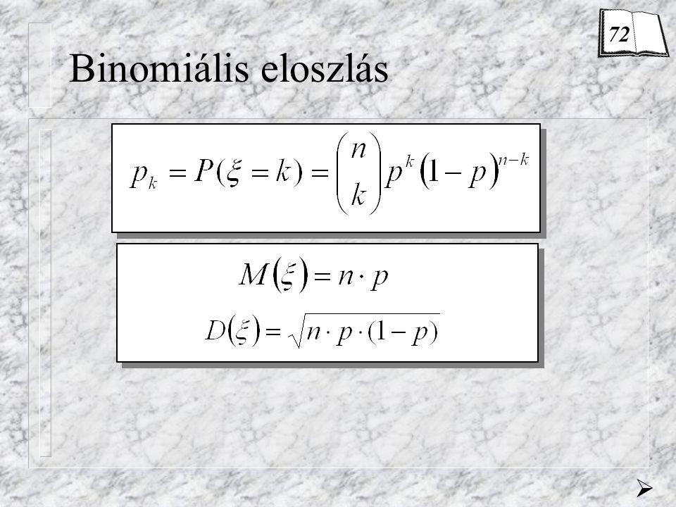 Binomiális eloszlás  72