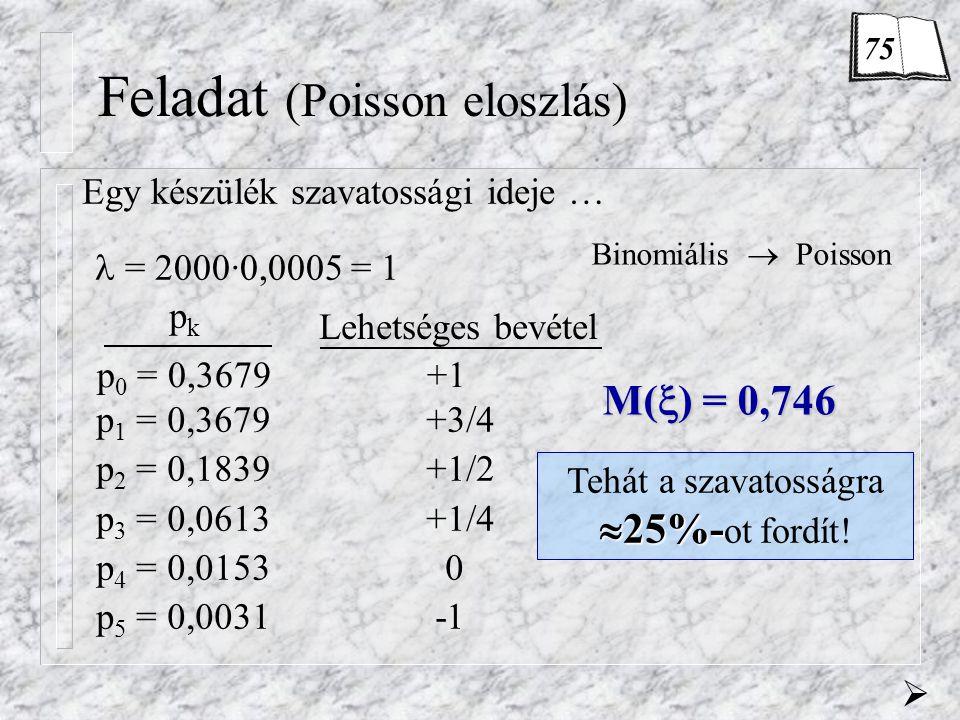 Feladat (Poisson eloszlás) Egy készülék szavatossági ideje …  = 2000·0,0005 = 1 p 0 = 0,3679+1 pkpk Lehetséges bevétel p 1 = 0,3679+3/4 p 2 = 0,1839+