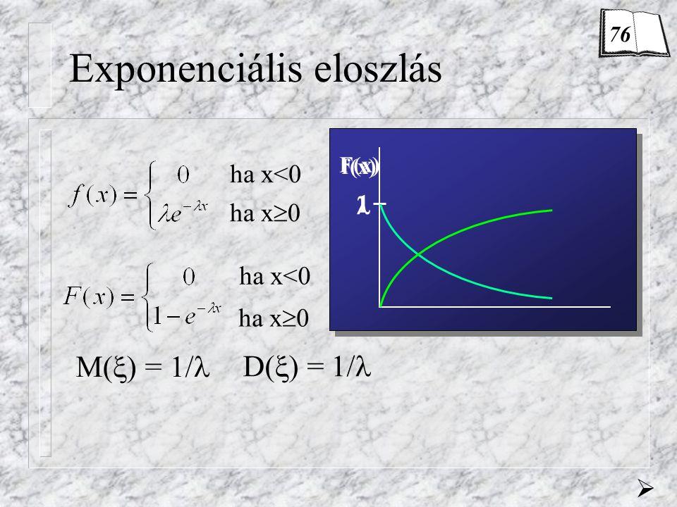 Exponenciális eloszlás  ha x<0 ha x  0 ha x<0 f(x)  F(x) 1 M(  ) = 1/  D(  ) = 1/  76