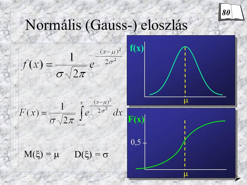 f(x) Normális (Gauss-) eloszlás F(x) 0,5 M(  ) =  D(  ) =     80