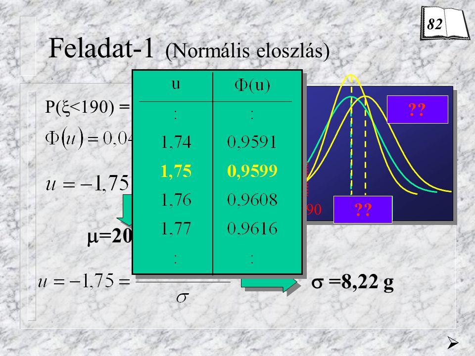 Feladat-1 (Normális eloszlás) 204,4  = 9,4 190 4% ?? P(  <190) = F(190) =0,04 0,96  =206,45 g  =8,22 g  82