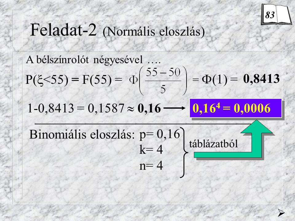 Feladat-2 (Normális eloszlás) A bélszínrolót négyesével …. P(  <55) = F(55) = =  (1) = 0,8413 1-0,8413 = 0,1587  0,16 0,16 4 = 0,0006 p= 0,16 k= 4