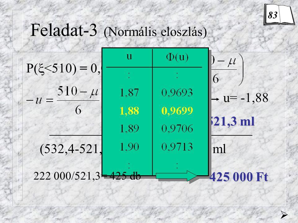 Feladat-3 (Normális eloszlás) P(  <510) = 0,03 = F(510) =  (-u) = 0,97 u= -1,88 521,3 ml  =510+1,88·6= 521,3 ml (532,4-521,3)·20 000 = 222 000 ml 